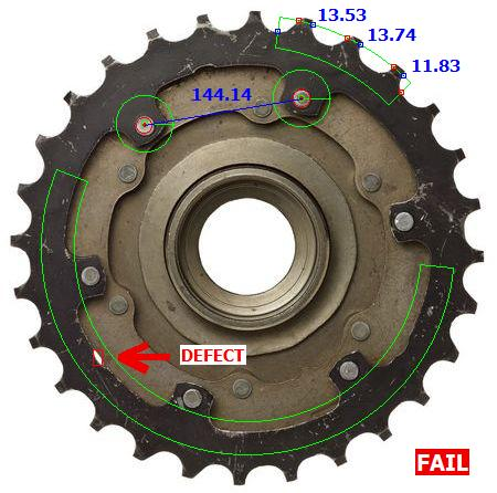 Cogs Analysis