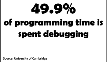 49.9% of programming time is spent debugging
