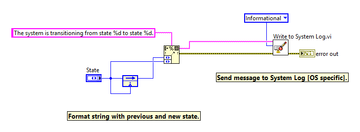 LabVIEW sample code to send message to Operating System log