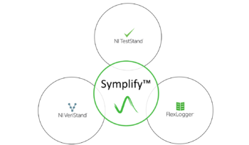 Symplify overlap with NI software solutions