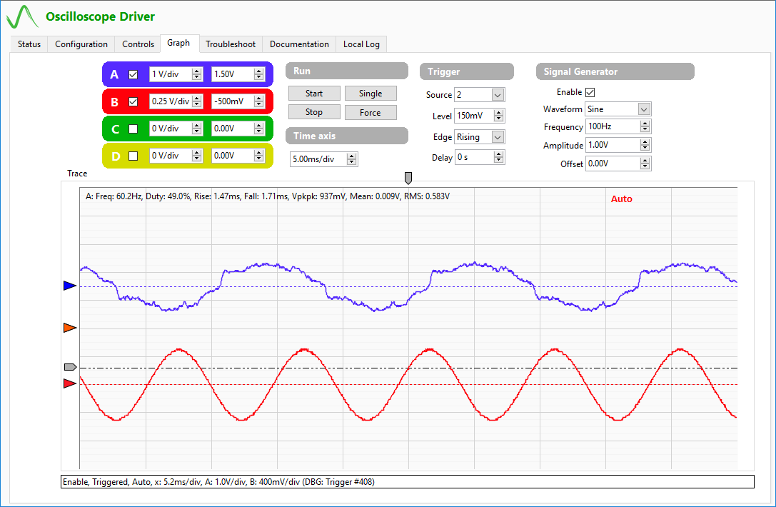 Symplify oscilloscope driver with 2 active channels